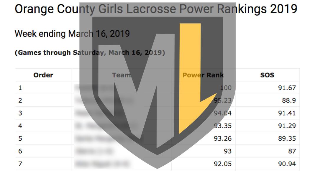 MaxLax OC Girls Power Rankings