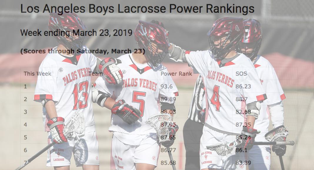 LA Boys Power Rankings March 23