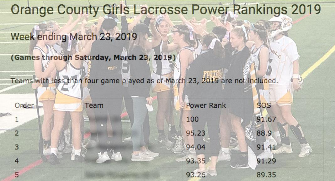 OC Girls Power Rankings, March 23